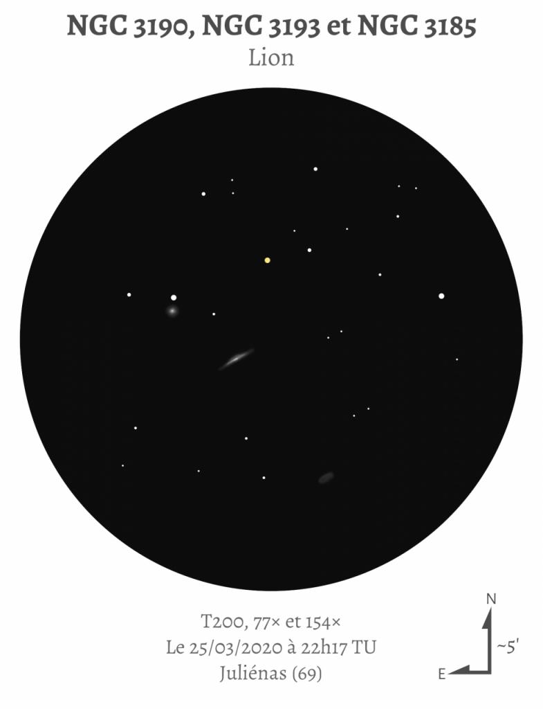 NGC 3190, NGC 3193 et NGC 3185
